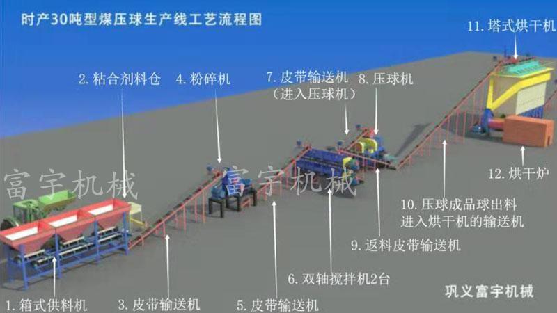 时产30吨bobapp苹果版生产线流程配置图